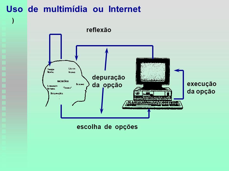 escolha de opções execução da opção reflexão ) depuração da opção Uso de multimídia ou Internet