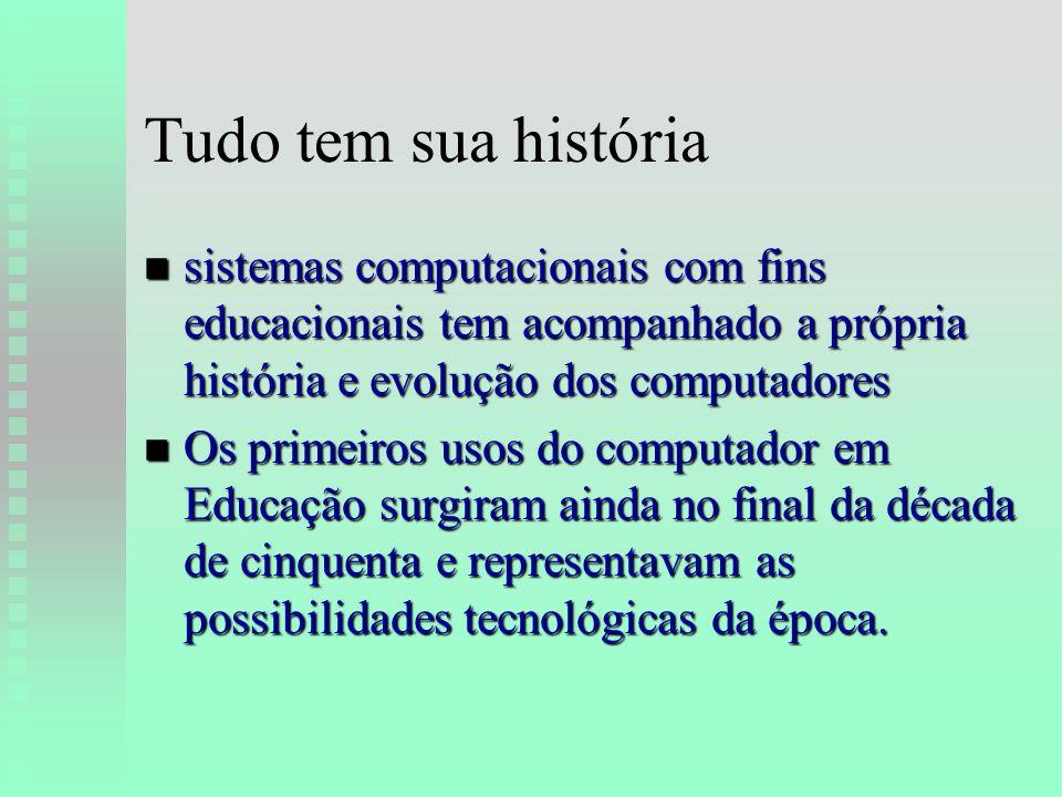 Tudo tem sua história n sistemas computacionais com fins educacionais tem acompanhado a própria história e evolução dos computadores n Os primeiros usos do computador em Educação surgiram ainda no final da década de cinquenta e representavam as possibilidades tecnológicas da época.