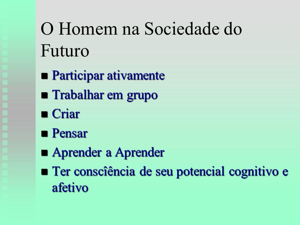 O Homem na Sociedade do Futuro n Participar ativamente n Trabalhar em grupo n Criar n Pensar n Aprender a Aprender n Ter conscîência de seu potencial cognitivo e afetivo