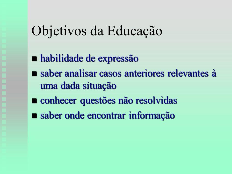 Objetivos da Educação n habilidade de expressão n saber analisar casos anteriores relevantes à uma dada situação n conhecer questões não resolvidas n saber onde encontrar informação