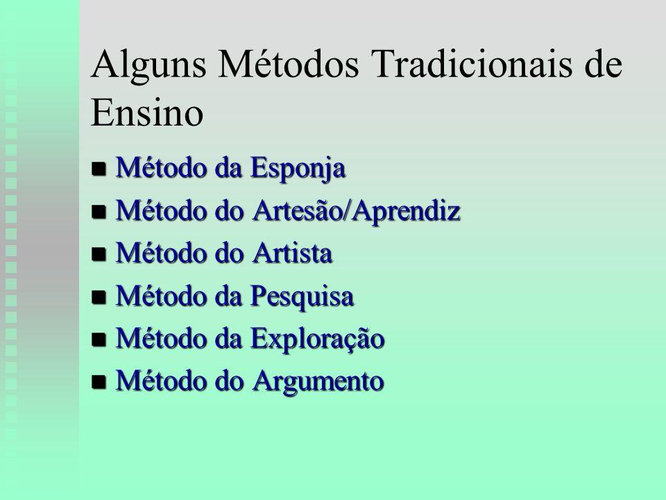 Alguns Métodos Tradicionais de Ensino n Método da Esponja n Método do Artesão/Aprendiz n Método do Artista n Método da Pesquisa n Método da Exploração n Método do Argumento