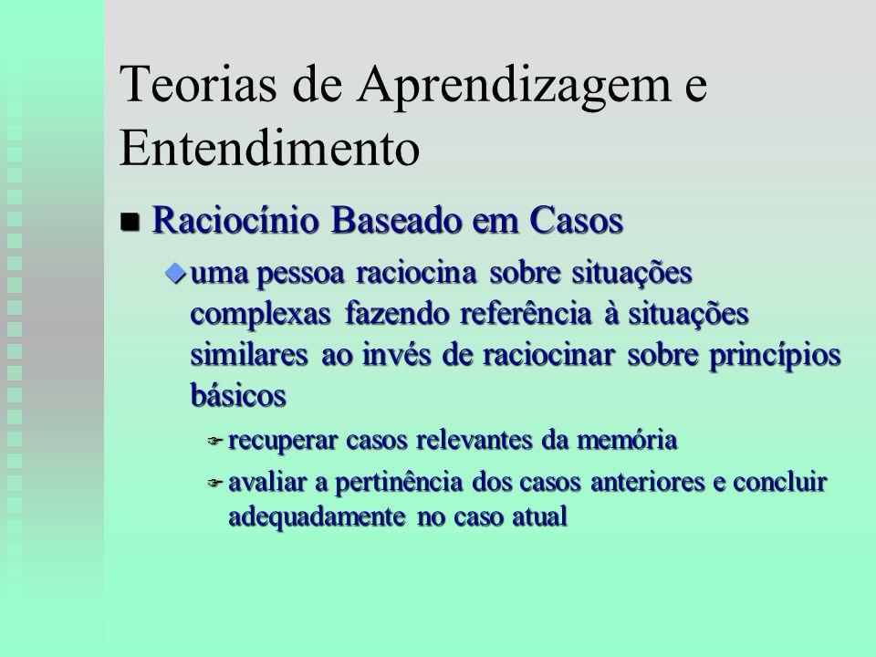 Teorias de Aprendizagem e Entendimento n Raciocínio Baseado em Casos u uma pessoa raciocina sobre situações complexas fazendo referência à situações similares ao invés de raciocinar sobre princípios básicos F recuperar casos relevantes da memória F avaliar a pertinência dos casos anteriores e concluir adequadamente no caso atual