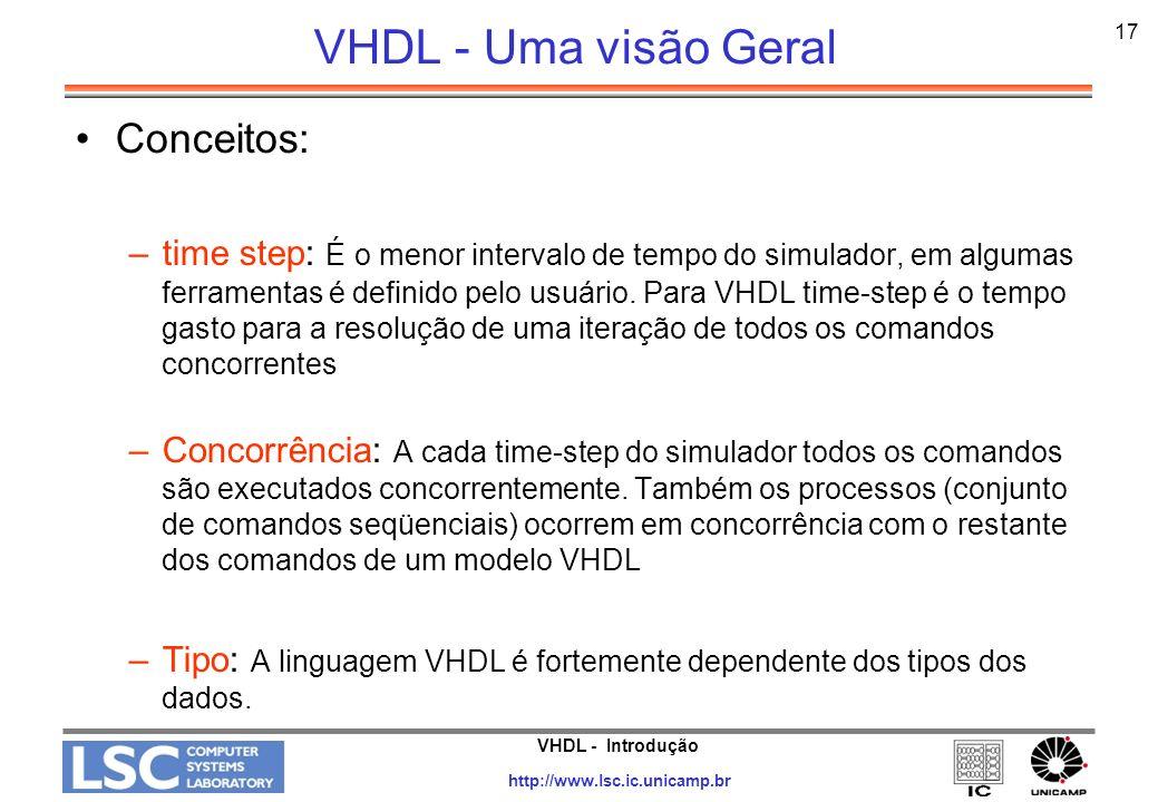 VHDL - Introdução http://www.lsc.ic.unicamp.br 17 VHDL - Uma visão Geral Conceitos: –time step: É o menor intervalo de tempo do simulador, em algumas