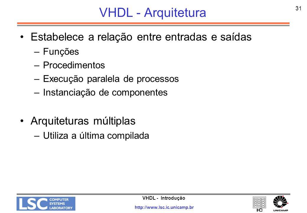 VHDL - Introdução http://www.lsc.ic.unicamp.br 32 VHDL - Arquitetura ARCHITECTURE label OF nome_entidade IS -- parte declarativa (declarações de tipos, subtipos, sinais, -- parte declarativa (declarações de tipos, subtipos, sinais, -- funções, procedimentos,...) -- funções, procedimentos,...)BEGIN -- comandos concorrentes -- comandos concorrentes END label; ARCHITECTURE rtl OF porta_and IS constant atraso : time := 5 ns; constant atraso : time := 5 ns;BEGIN y <= a AND b AFTER atraso; y <= a AND b AFTER atraso; END porta_and; Qual a entidade?
