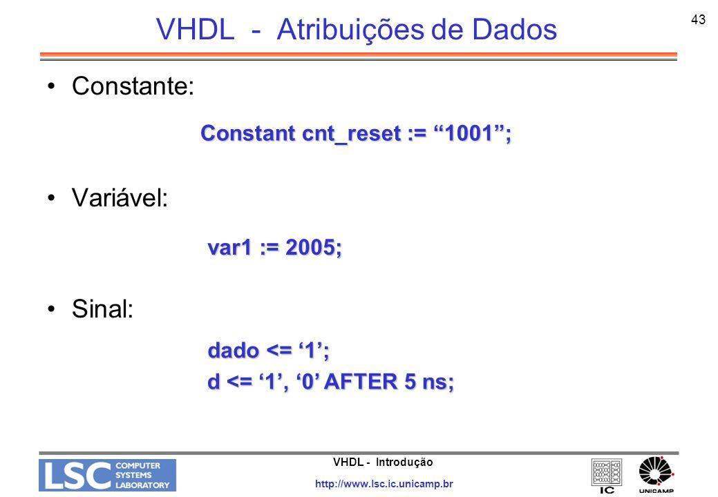 VHDL - Introdução http://www.lsc.ic.unicamp.br 44 VHDL - Operadores Aritméticos OperadorOperaçãoExemplo +AdiçãoI := i + 2; -SubtraçãoJ <= j -10; *MultiplicaçãoM := fator * n; /DivisãoK := i / 2; **PotenciaçãoI := i ** 3; ABSValor absolutoY <= ABS(tmp) MODMóduloZ <= MOD(t); REMrestoR <= REM(tot);