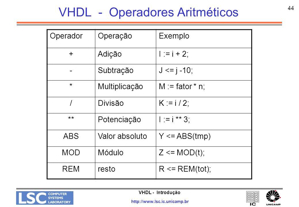 VHDL - Introdução http://www.lsc.ic.unicamp.br 44 VHDL - Operadores Aritméticos OperadorOperaçãoExemplo +AdiçãoI := i + 2; -SubtraçãoJ <= j -10; *Mult