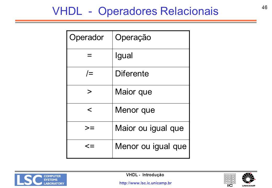 VHDL - Introdução http://www.lsc.ic.unicamp.br 46 VHDL - Operadores Relacionais OperadorOperação =Igual /=Diferente >Maior que <Menor que >=Maior ou i