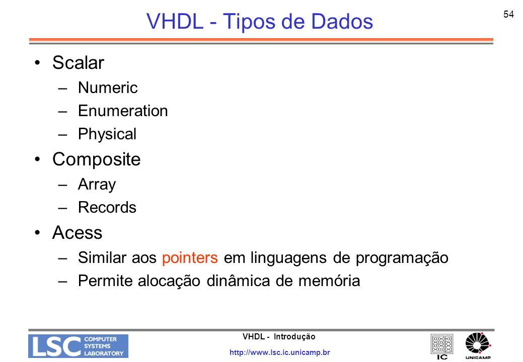 VHDL - Introdução http://www.lsc.ic.unicamp.br 54 VHDL - Tipos de Dados Scalar – Numeric – Enumeration – Physical Composite – Array – Records Acess –