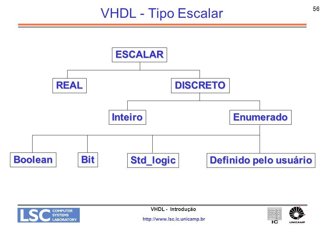 VHDL - Introdução http://www.lsc.ic.unicamp.br 56 VHDL - Tipo Escalar ESCALAR REALDISCRETO EnumeradoInteiro Definido pelo usuário Std_logic BitBoolean