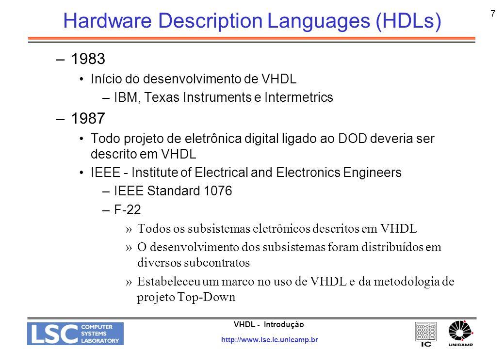 VHDL - Introdução http://www.lsc.ic.unicamp.br 8 Hardware Description Languages (HDLs) –1993 Revisão de VHDL - IEEE 107693 –1996 Ferramentas comerciais para Simulação e Sínteses para o padrão IEEE 107693 IEEE 1076.3 - VHDL package para uso com ferramentas de sínteses IEEE 1076.4 (VITAL) - padrão para modelagem de bibliotecas para ASICs e FPGAs em VHDL