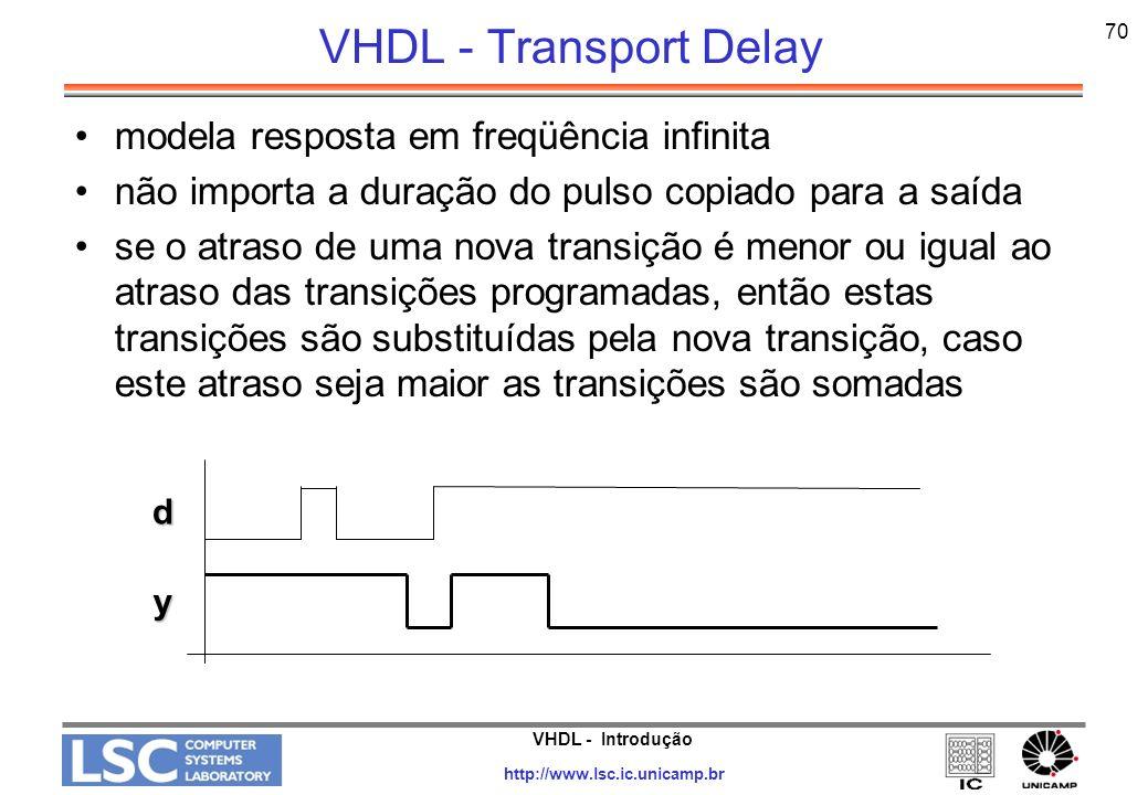 VHDL - Introdução http://www.lsc.ic.unicamp.br 70 VHDL - Transport Delay modela resposta em freqüência infinita não importa a duração do pulso copiado