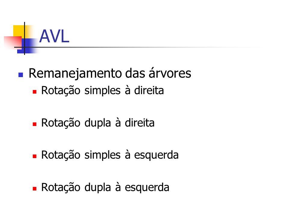 AVL Remanejamento das árvores Rotação simples à direita Rotação dupla à direita Rotação simples à esquerda Rotação dupla à esquerda