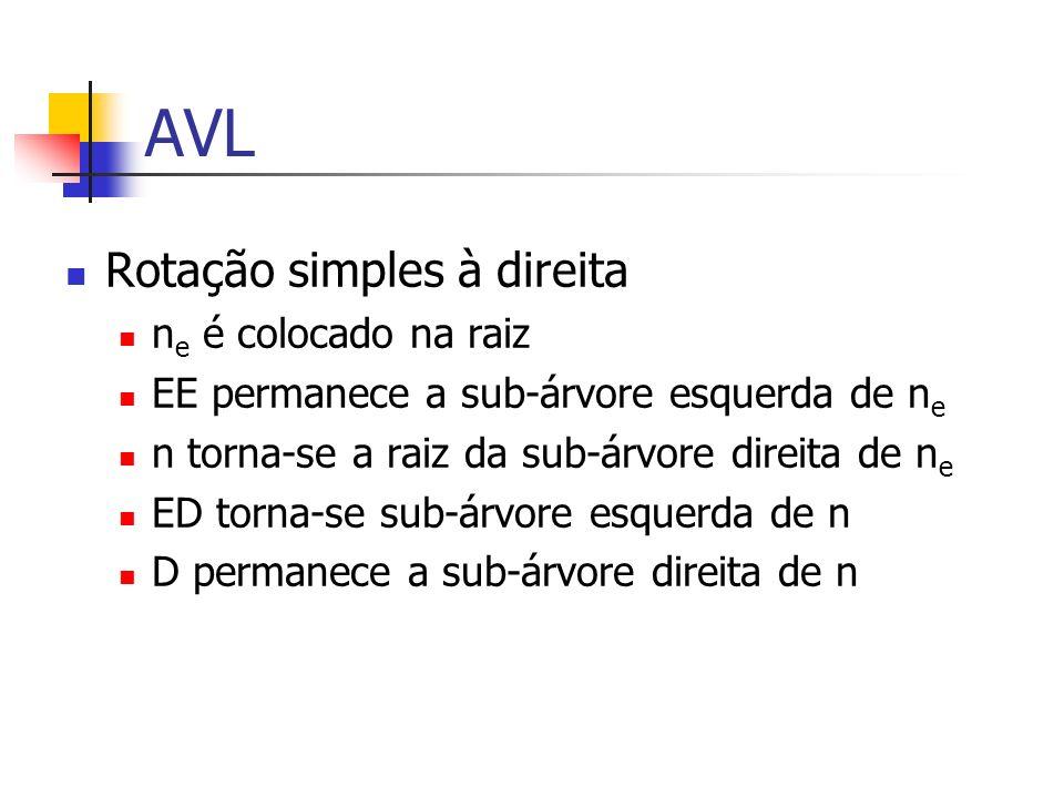 AVL Rotação simples à direita n e é colocado na raiz EE permanece a sub-árvore esquerda de n e n torna-se a raiz da sub-árvore direita de n e ED torna