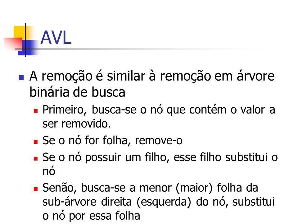 AVL A remoção é similar à remoção em árvore binária de busca Primeiro, busca-se o nó que contém o valor a ser removido. Se o nó for folha, remove-o Se