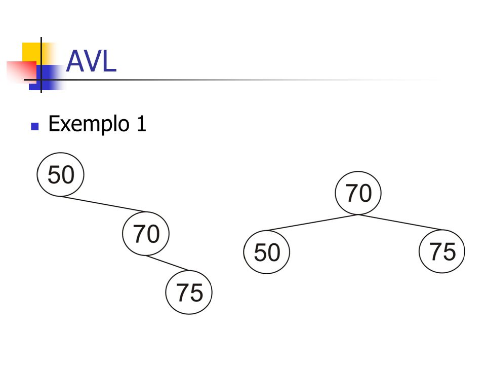 AVL Exemplo 1