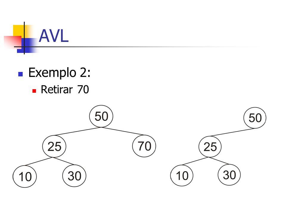 AVL Exemplo 2: Retirar 70