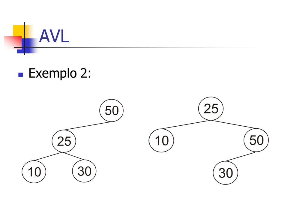 AVL Exemplo 2: