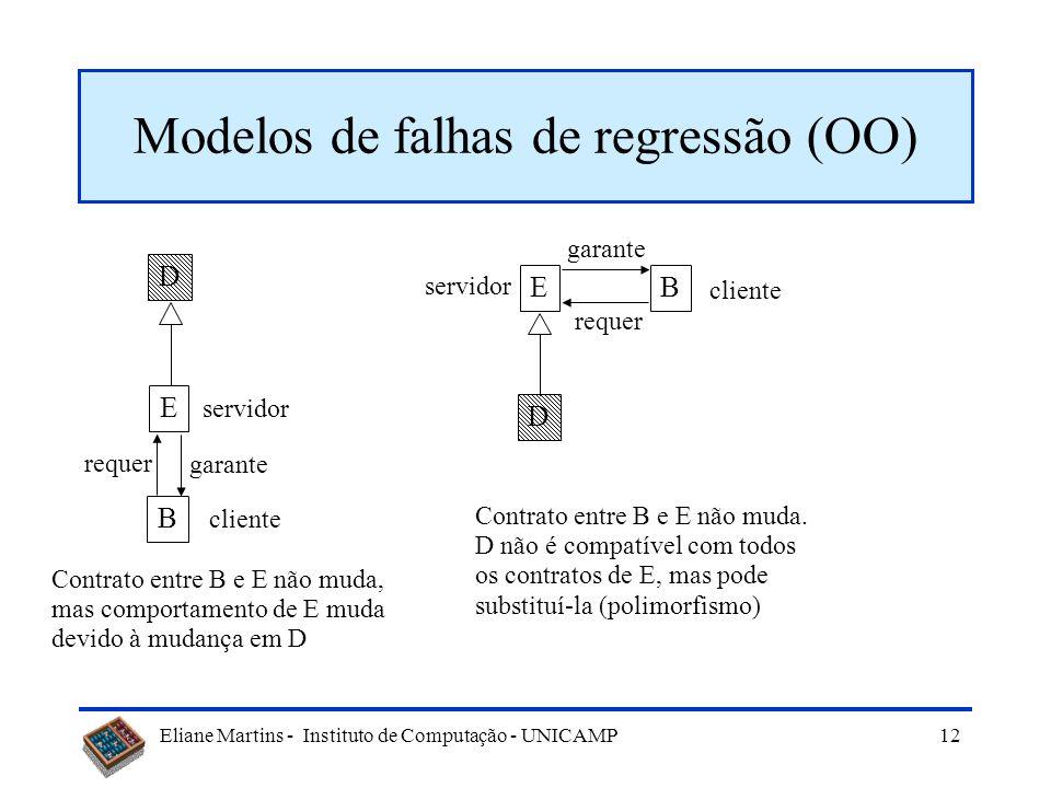 Eliane Martins - Instituto de Computação - UNICAMP 11 Modelos de falhas de regressão Dados D(delta) e B (linha de base): –D aloca / muda o valor / des