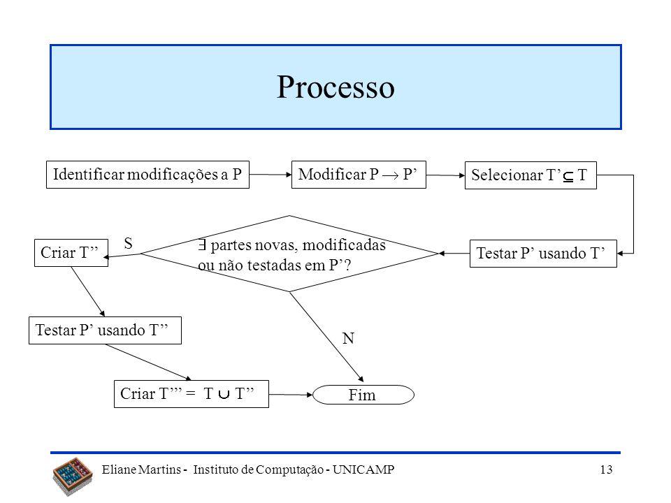 Eliane Martins - Instituto de Computação - UNICAMP 12 Modelos de falhas de regressão (OO) requer E B D garante cliente servidor Contrato entre B e E n
