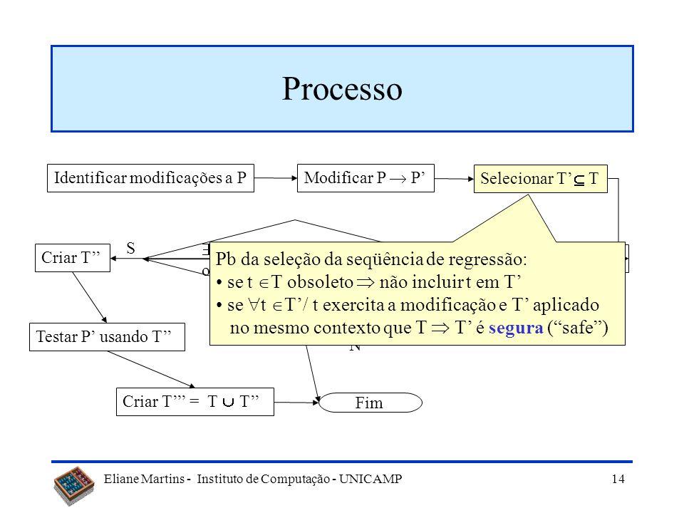 Eliane Martins - Instituto de Computação - UNICAMP 13 Processo Identificar modificações a P Modificar P P Selecionar T T Testar P usando T partes nova