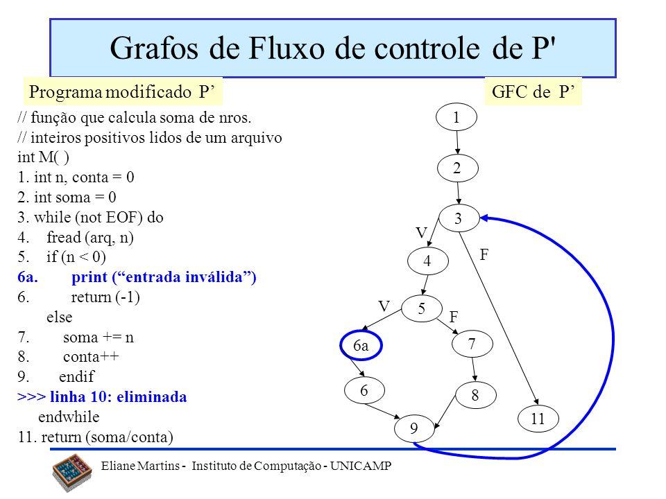 Eliane Martins - Instituto de Computação - UNICAMP Seleção para programas imperativos // função que calcula média de nros. // inteiros positivos lidos