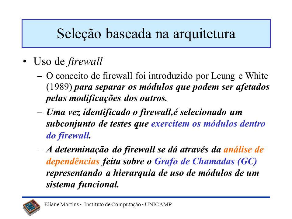 Eliane Martins - Instituto de Computação - UNICAMP I 17 18 19c 19r 20r 20c 21 23 22r 22c F I 1 2c 2r F I 15 16 F I 3 6 F 4 5 I 10 11c 11r F 12 13 14 I