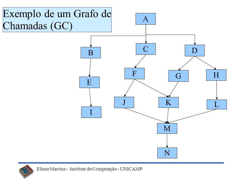 Eliane Martins - Instituto de Computação - UNICAMP Seleção baseada na arquitetura Uso de firewall –O conceito de firewall foi introduzido por Leung e