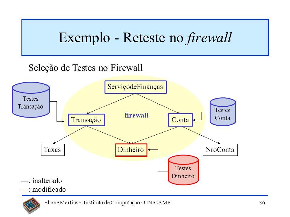 Eliane Martins - Instituto de Computação - UNICAMP 35 Exemplo - Reteste no firewall Dependências entre os componentes ServiçodeFinanças Conta NroConta