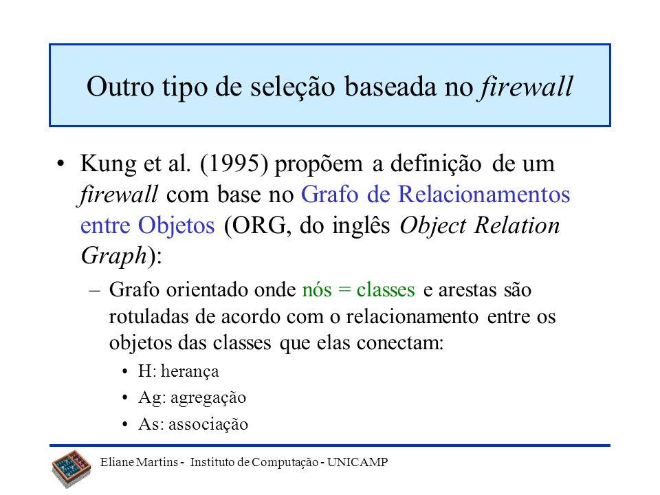 Eliane Martins - Instituto de Computação - UNICAMP 36 firewall Exemplo - Reteste no firewall Seleção de Testes no Firewall ServiçodeFinanças Conta Nro