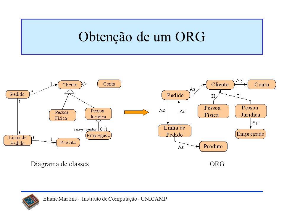 Eliane Martins - Instituto de Computação - UNICAMP Outro tipo de seleção baseada no firewall Kung et al. (1995) propõem a definição de um firewall com