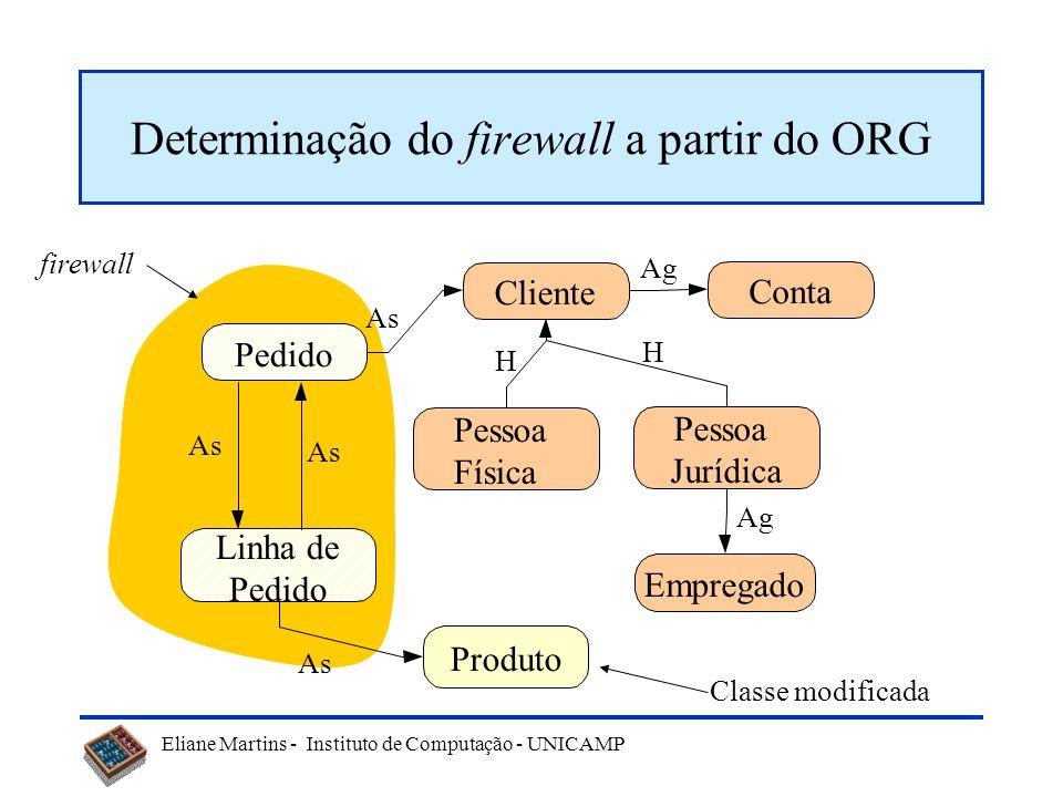 Eliane Martins - Instituto de Computação - UNICAMP Obtenção de um ORG Diagrama de classes ORG