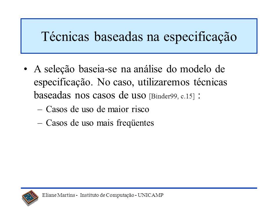 Eliane Martins - Instituto de Computação - UNICAMP Determinação do firewall a partir do ORG Pedido Conta Produto Linha de Pedido Empregado Pessoa Físi