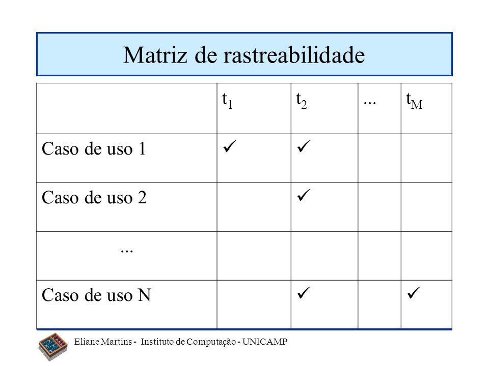 Eliane Martins - Instituto de Computação - UNICAMP Seleção baseada nos casos de uso de maior risco Faz-se uma análise de risco para identificar: –Caso