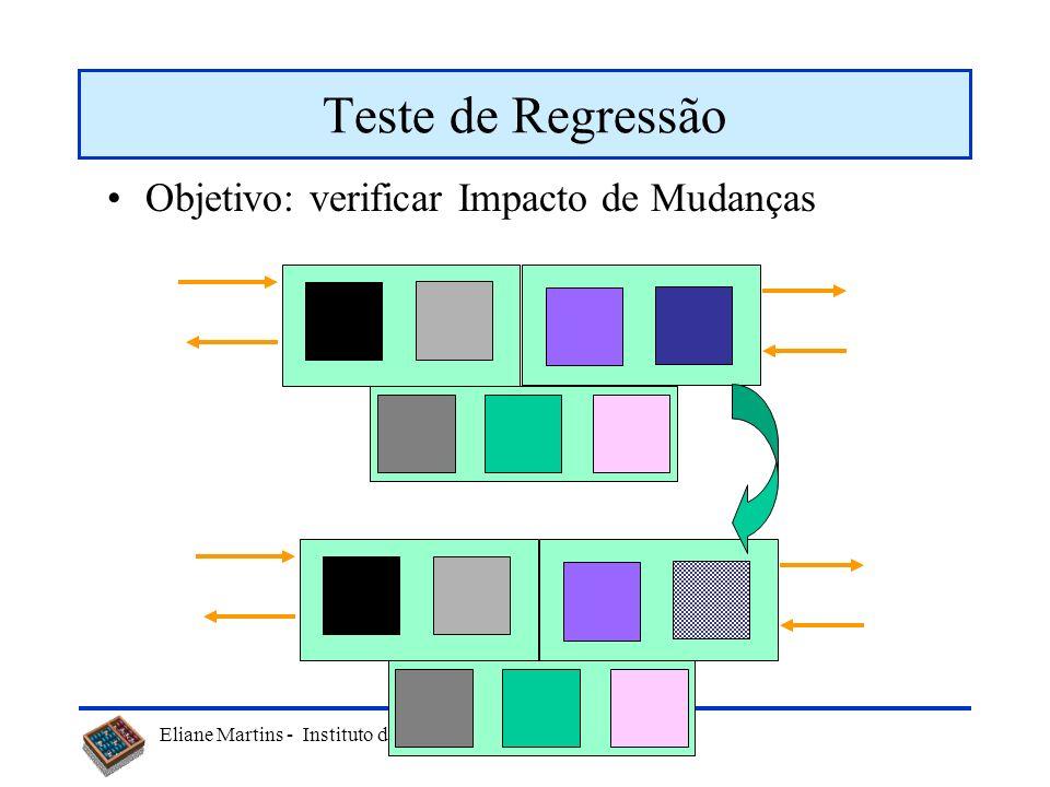 Eliane Martins - Instituto de Computação - UNICAMP 45 Exemplo - Reteste de acordo com perfil Seja T o total de testes que se quer realizar: 5T + (0,005T 240) = 6000 T 1000 Caso de UsoFreqüênciaNº de testes Saque50% 500 Depósito25% 250 Transferência12% 120 Pede Saldo8% 60 Pede Extrato3% 30 Pede Talão2% 20