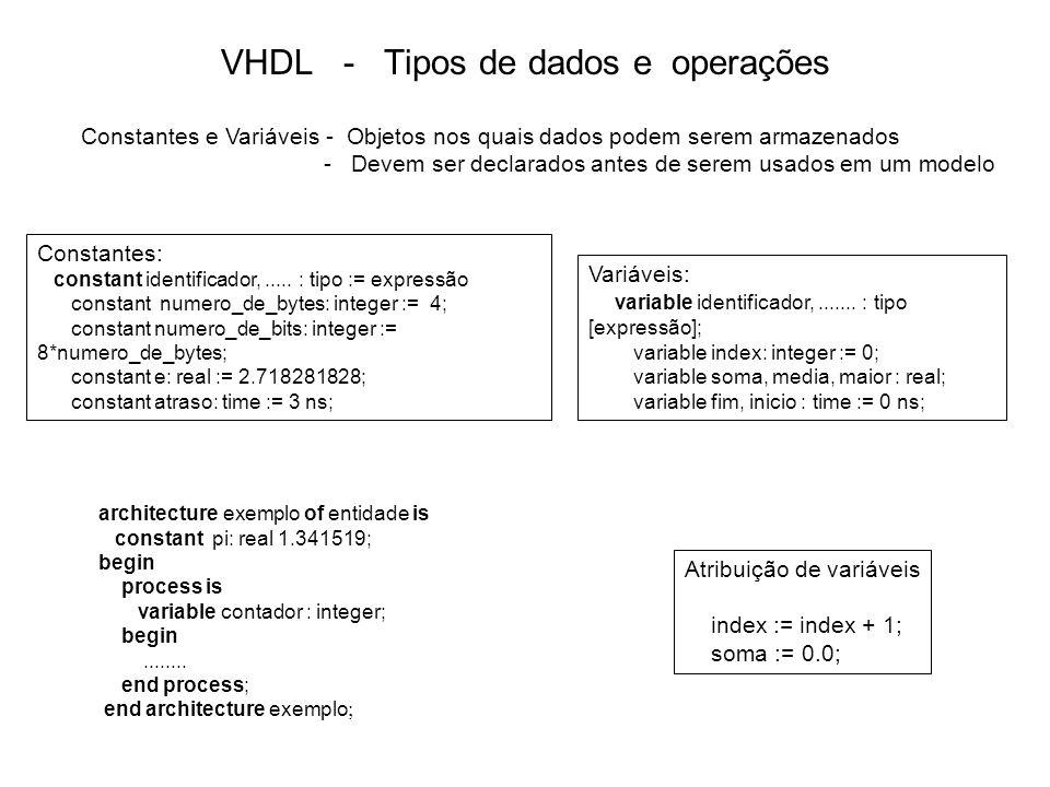 VHDL - Tipos de dados e operações Tipos - VHDL é uma linguagem fortemente baseada em tipos Declaração de tipos: type identificador is definição_do_tipo; type intervalo1 is range 0 to 100; type intervalo2 is range 0 to 100; tipo intervalo1 <> tipo intervalo2 package int_types is type small_int is range 0 to 255; end package int_types; use work.int_types.all; entity adder is port (a,b: in small_int; s : out small_int); end entity adder; Tipos inteiros - Intervalo de valores dependente da implementação do VHDL.