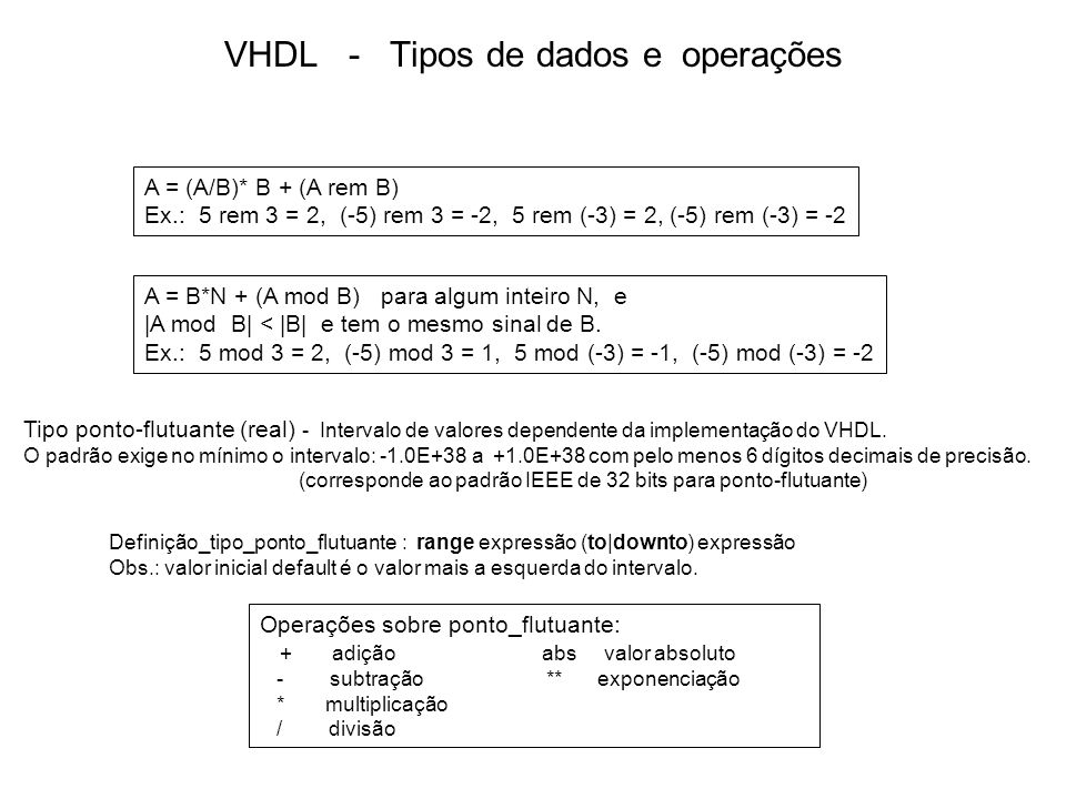 VHDL - Tipos de dados e operações Tipo físico - usado para representar grandezas físicas do mundo real Exemplo_1: type resistencia is range 0 to 1E9 units ohm; end units resistencia; valores válidos: 5 ohm, 512_000ohm Exemplo_2: type resistencia is range 0 to 1E9 units ohm; kohm = 1000 0hm; Mohm = 1000 khom; end units resistencia; Exemplo_3: type comprimento is range 0 to 1E9 units um; -- unidade primária: micra mm = 1000 um; m = 1000 mm; mil = 254 um; inch = 1000 mil; end units comprimento; Exemplo_4: pré-definido na linguagem vhdl type time is range dependente_da_implementação units fs; -- unidade primária ps = 1000 fs; ns = 1000 ps; us = 1000 ps; ms = 1000 us; sec = 1000 ms; min = 60 sec; hr = 60 min; end units comprimento;