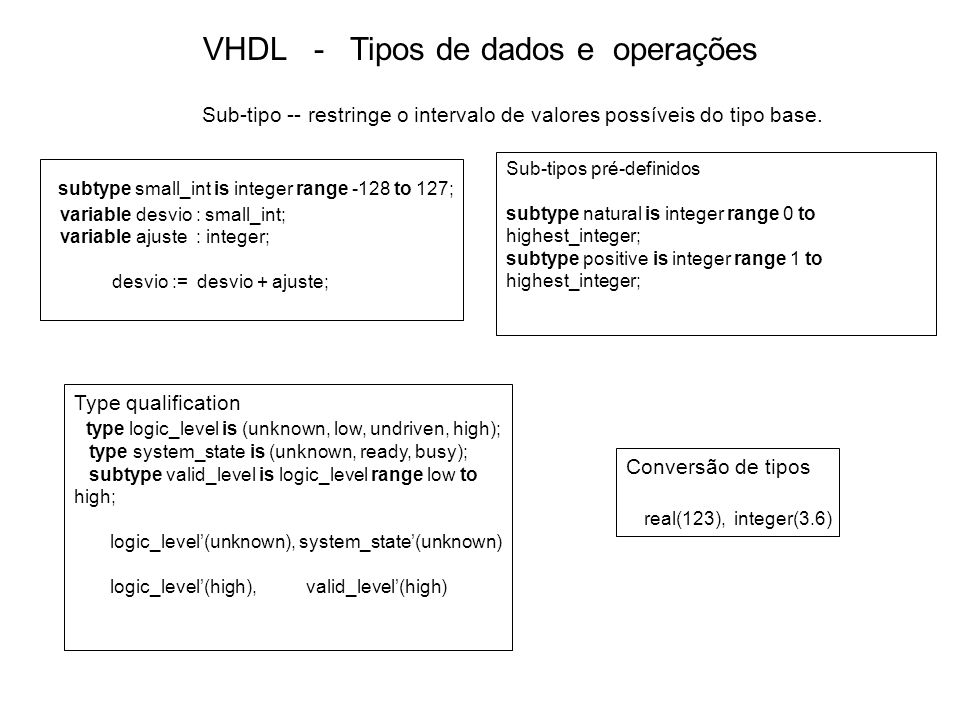 VHDL - Tipos de dados e operações Atributos de tipos escalares type resistance is range 0 to 1E9 units ohm; kohm = 1000 ohm; Mohm = 1000 kohm; end units resistance; type set_index_range is range 21 downto 11; type logic_level is (unknown, low, undriven, high); resistance left = 0 ohm; resistance right = 1E9 ohm; resistance low = 0 ohm; resistance high = 1E9 ohm; resistance ascending = true; resistance image(2 kohm) = 2000 ohm ; resistance value( 5 Mohm ) = 5_000_000 ohm; set_index_range left = 21; set_index_range right = 11; set_index_range low = 11; set_index_range high = 21; set_index_range ascending = false; set_index_range image(14) = 14 ; set_index_range value( 20 ) = 20; logic_level left = unknown; logic_level right = high; logic_level low = unknown; logic_level high = high; logic_level ascending = true; logic_level image(undriven) = undriven ; logic_level value( Low ) = low; logic_level pos(unknown) = 0; logic_level val(3) = high; logic_level succ(unknown) = low; logic_level pred(undriven) = low; time pos(4 ns) = 4_000_000 ;