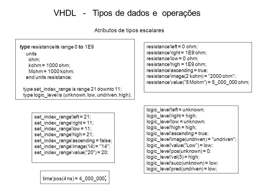 VHDL - Tipos de dados e operações type length is range integer low to integer high units mm; end units length; type area is range integer low to integer high units square_mm; end units area; variable L1, L2 : length; variable A : area; -- A := L1 * L2; -- this is incorrect A := area val( length pos(L1) * length pos(L2) ); type opcode is (nop, load, store, add, subtract, negate, branch, halt); subtype arith_op is opcode range add to negate; assert arith_op base left = nop; assert arith_op base succ(negate) = branch;