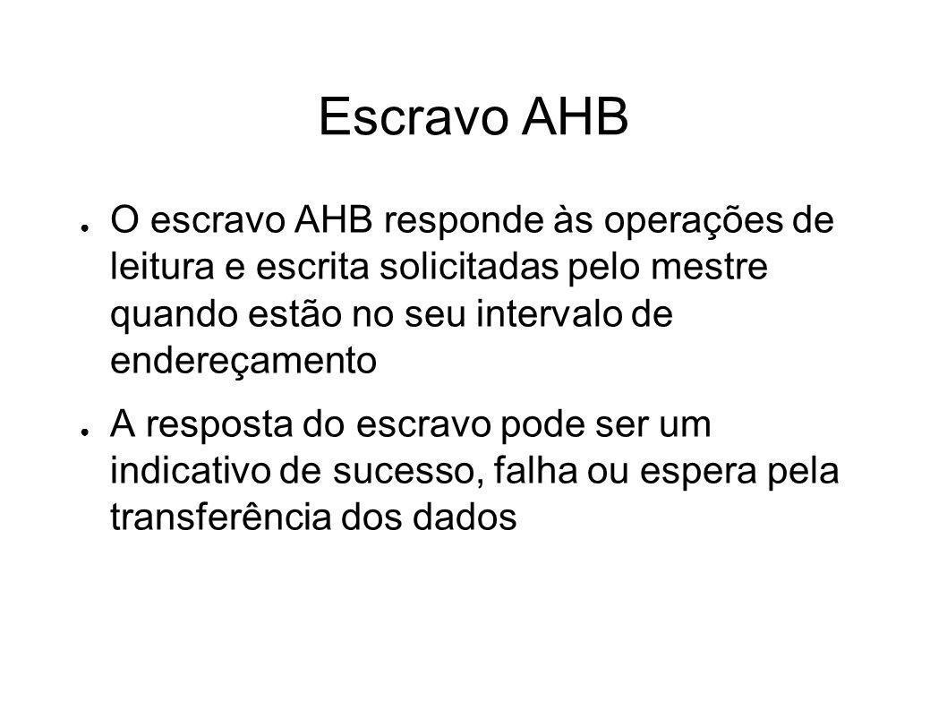 Escravo AHB O escravo AHB responde às operações de leitura e escrita solicitadas pelo mestre quando estão no seu intervalo de endereçamento A resposta