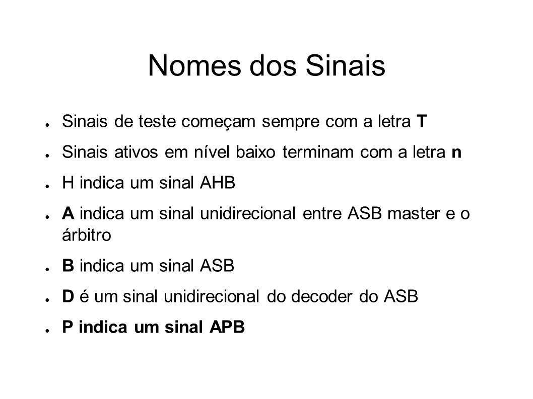 Nomes dos Sinais Sinais de teste começam sempre com a letra T Sinais ativos em nível baixo terminam com a letra n H indica um sinal AHB A indica um si