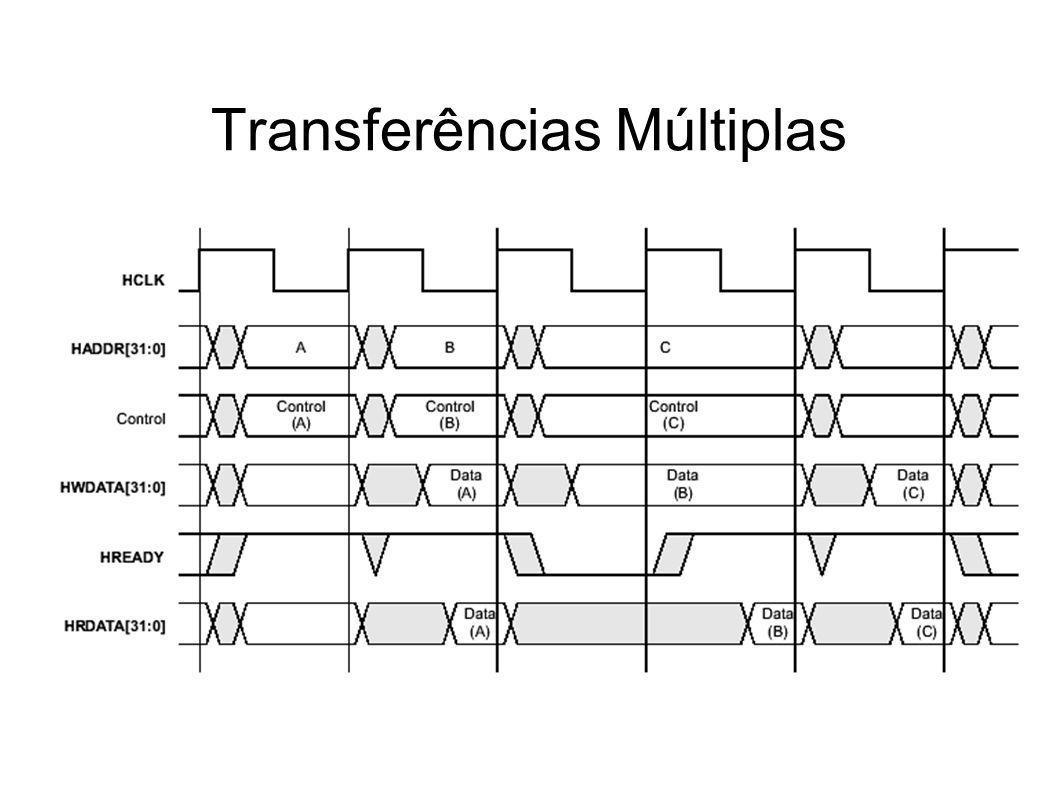 Transferências Múltiplas