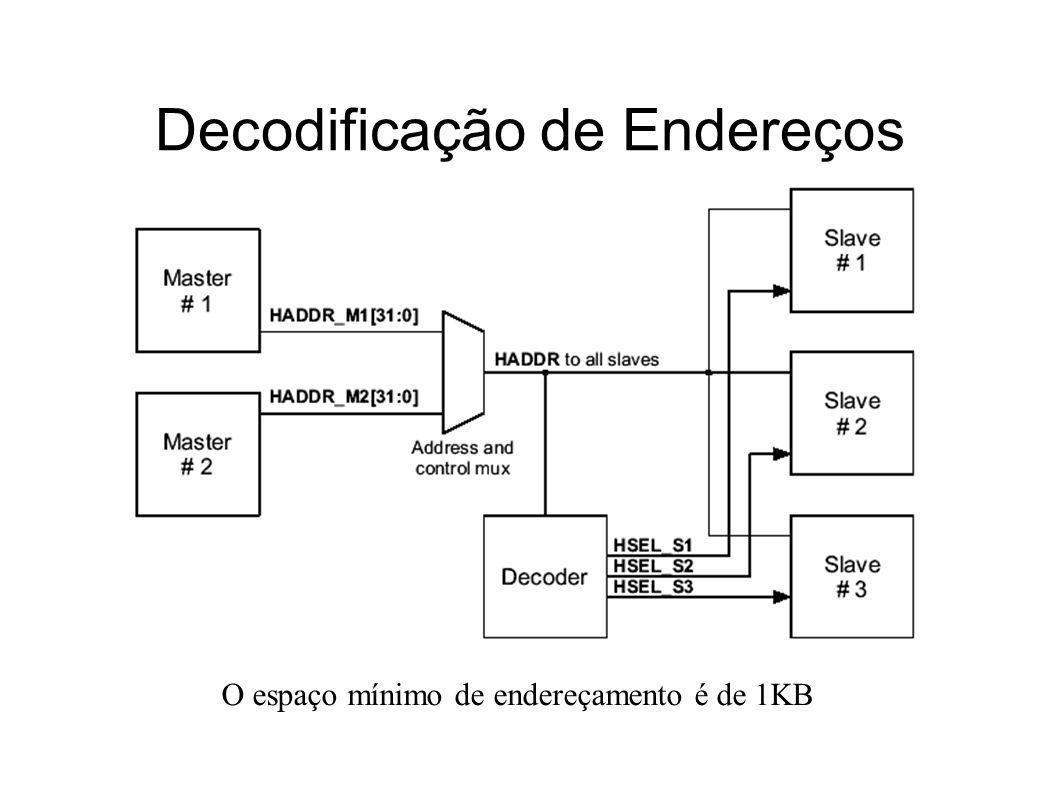 Decodificação de Endereços O espaço mínimo de endereçamento é de 1KB