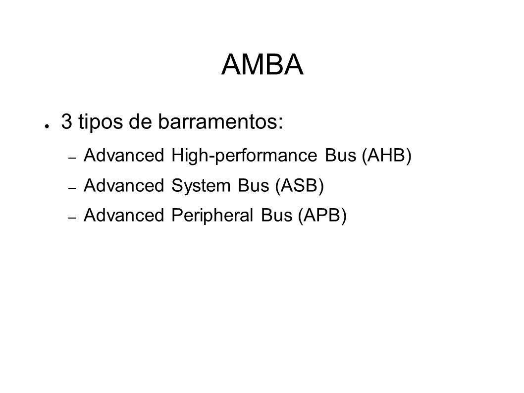 AMBA 3 tipos de barramentos: – Advanced High-performance Bus (AHB) – Advanced System Bus (ASB) – Advanced Peripheral Bus (APB)