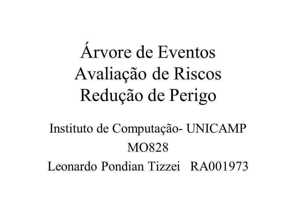 Árvore de Eventos Avaliação de Riscos Redução de Perigo Instituto de Computação- UNICAMP MO828 Leonardo Pondian Tizzei RA001973