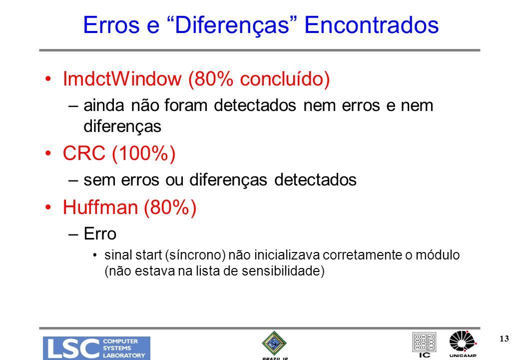 13 Erros e Diferenças Encontrados ImdctWindow (80% concluído) –ainda não foram detectados nem erros e nem diferenças CRC (100%) –sem erros ou diferenças detectados Huffman (80%) –Erro sinal start (síncrono) não inicializava corretamente o módulo (não estava na lista de sensibilidade)