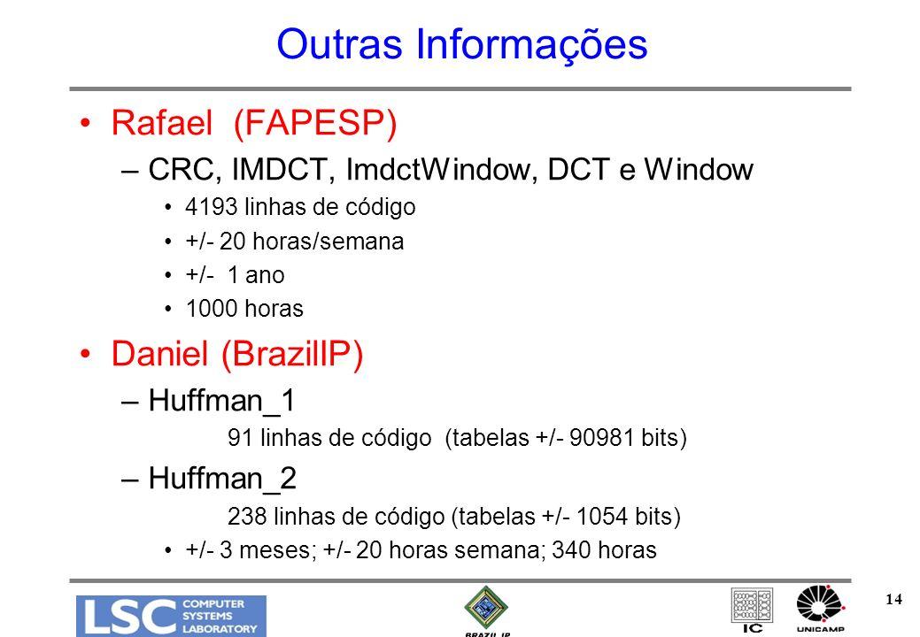 14 Outras Informações Rafael (FAPESP) –CRC, IMDCT, ImdctWindow, DCT e Window 4193 linhas de código +/- 20 horas/semana +/- 1 ano 1000 horas Daniel (BrazilIP) –Huffman_1 91 linhas de código (tabelas +/- 90981 bits) –Huffman_2 238 linhas de código (tabelas +/- 1054 bits) +/- 3 meses; +/- 20 horas semana; 340 horas