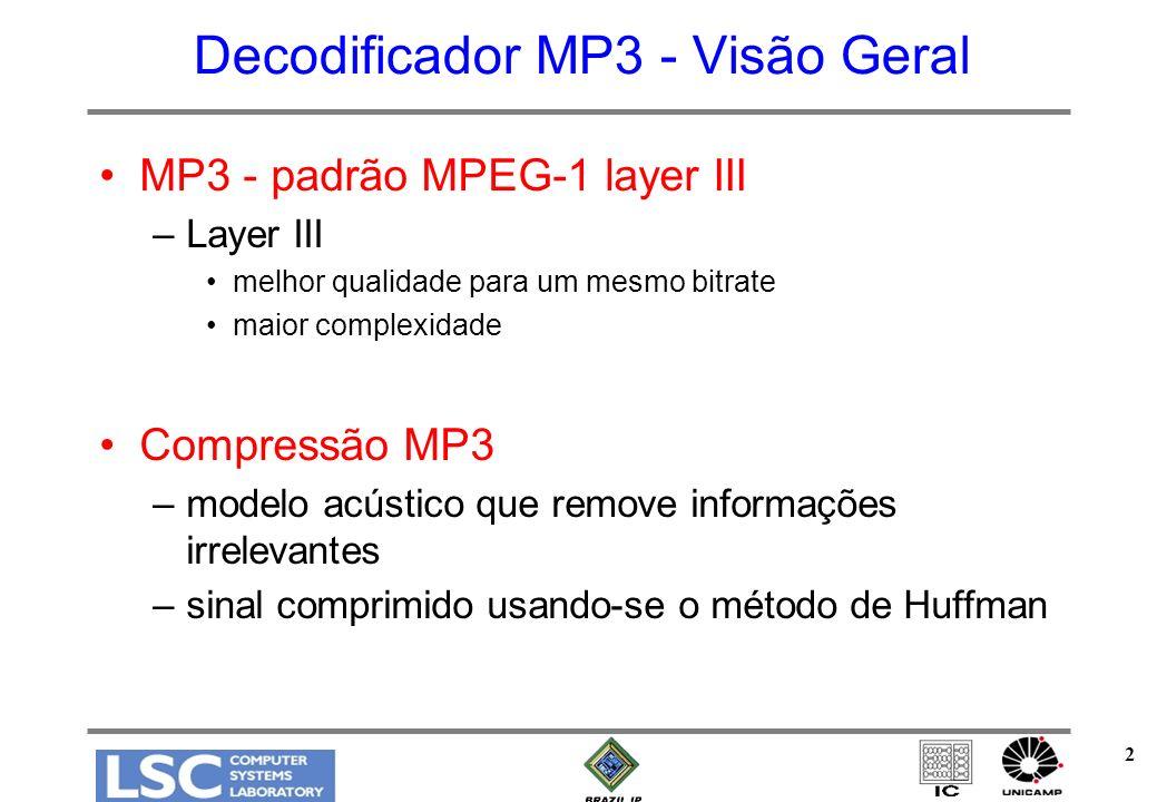 2 Decodificador MP3 - Visão Geral MP3 - padrão MPEG-1 layer III –Layer III melhor qualidade para um mesmo bitrate maior complexidade Compressão MP3 –modelo acústico que remove informações irrelevantes –sinal comprimido usando-se o método de Huffman