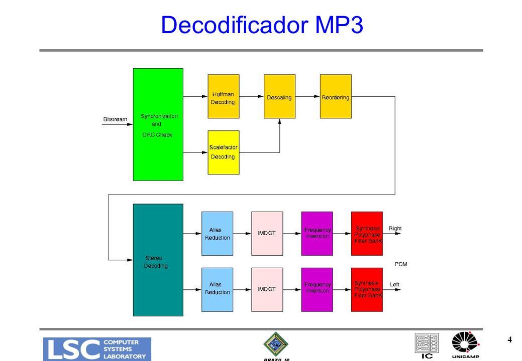 5 Frame Synchronization –12 bits uns consecutivos - marca inicio de um frame Decodificador de Huffman –32 tabelas predefinidas –campo Side Information: qual tabela deve ser usada Descaling –símbolos (huffman decodificado) –scalefactors Freqüências originais