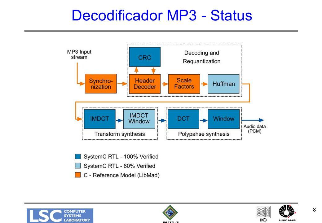 9 Verificação do MP3 Verificação funcional –Arquivos MP3 reais comparação usando o método RMS (Root Means Square) conforme indicado na Padronização ISO