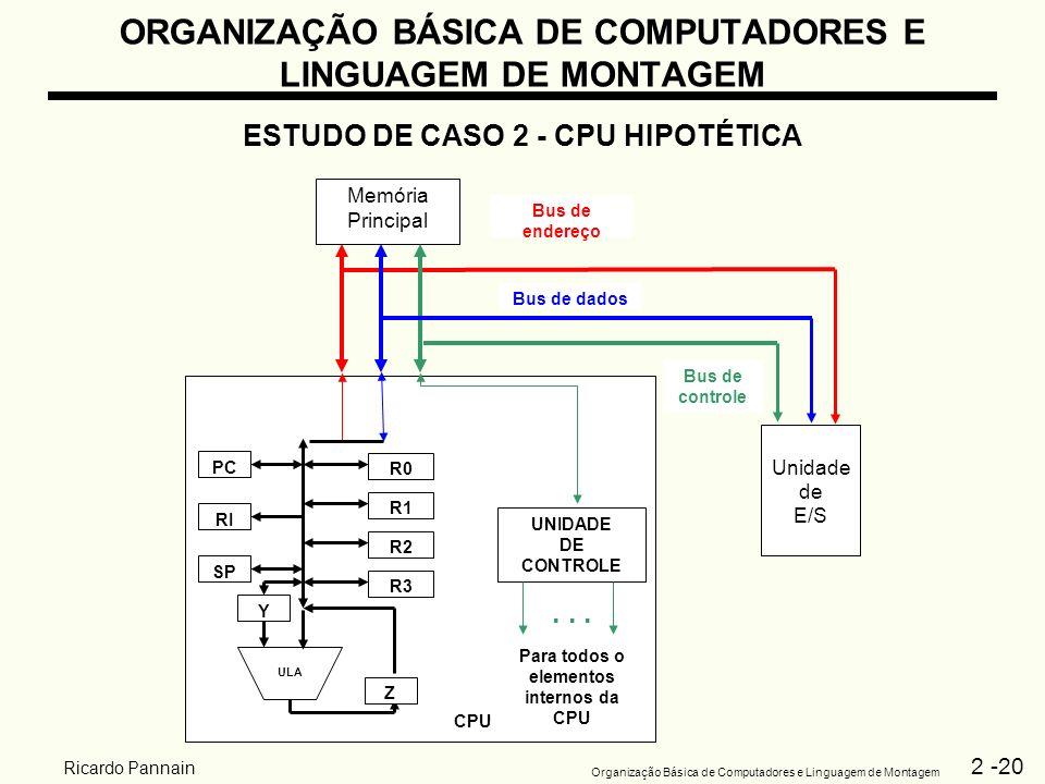 2 -20 Organização Básica de Computadores e Linguagem de Montagem Ricardo Pannain ORGANIZAÇÃO BÁSICA DE COMPUTADORES E LINGUAGEM DE MONTAGEM ESTUDO DE